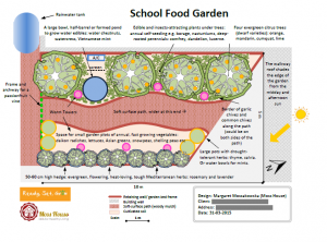school food garden design